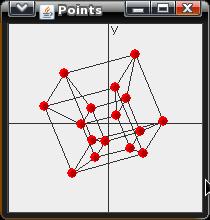4D Rotation Matrix - Graph 4D